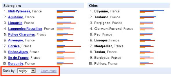 google-trends-regions