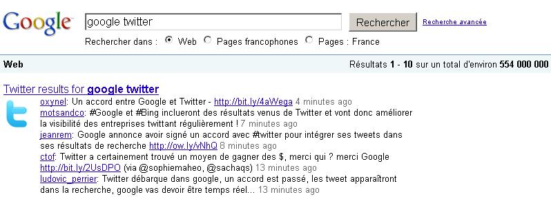 google-twitter dans les résultats de recherche - 1ère Position