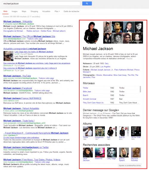 michael-jackson-knowledge-graph-google
