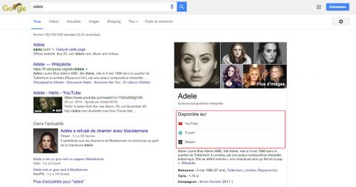 nouvelle disposition des annonces Google AdWords et Knowledge Graph - 1ère Position