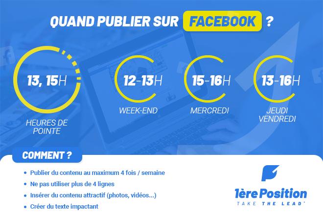 Quel est le meilleur moment pour publier sur Facebook ?
