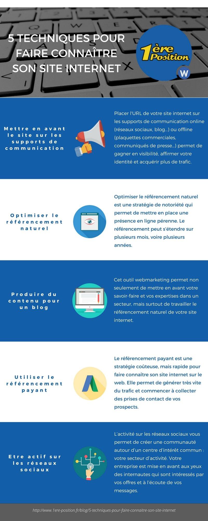 infographie - 5 technique pour faire connaitre son site web - 1ère Position