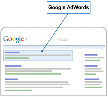 optimiser campagnes Google Ads - 1ère Position