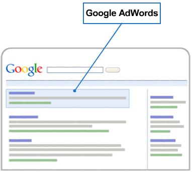 optimiser campagnes Google Ads - 1ère Position