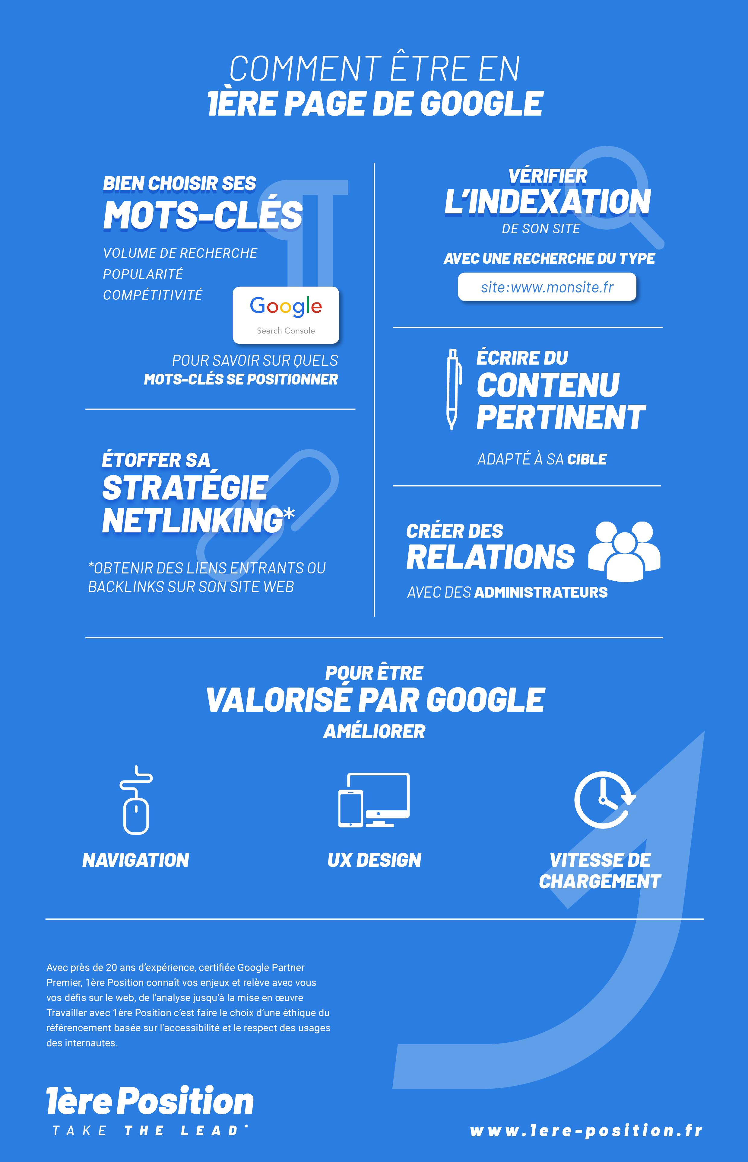 Infographie SEO - Comment être en première page de Google - 1ère Position