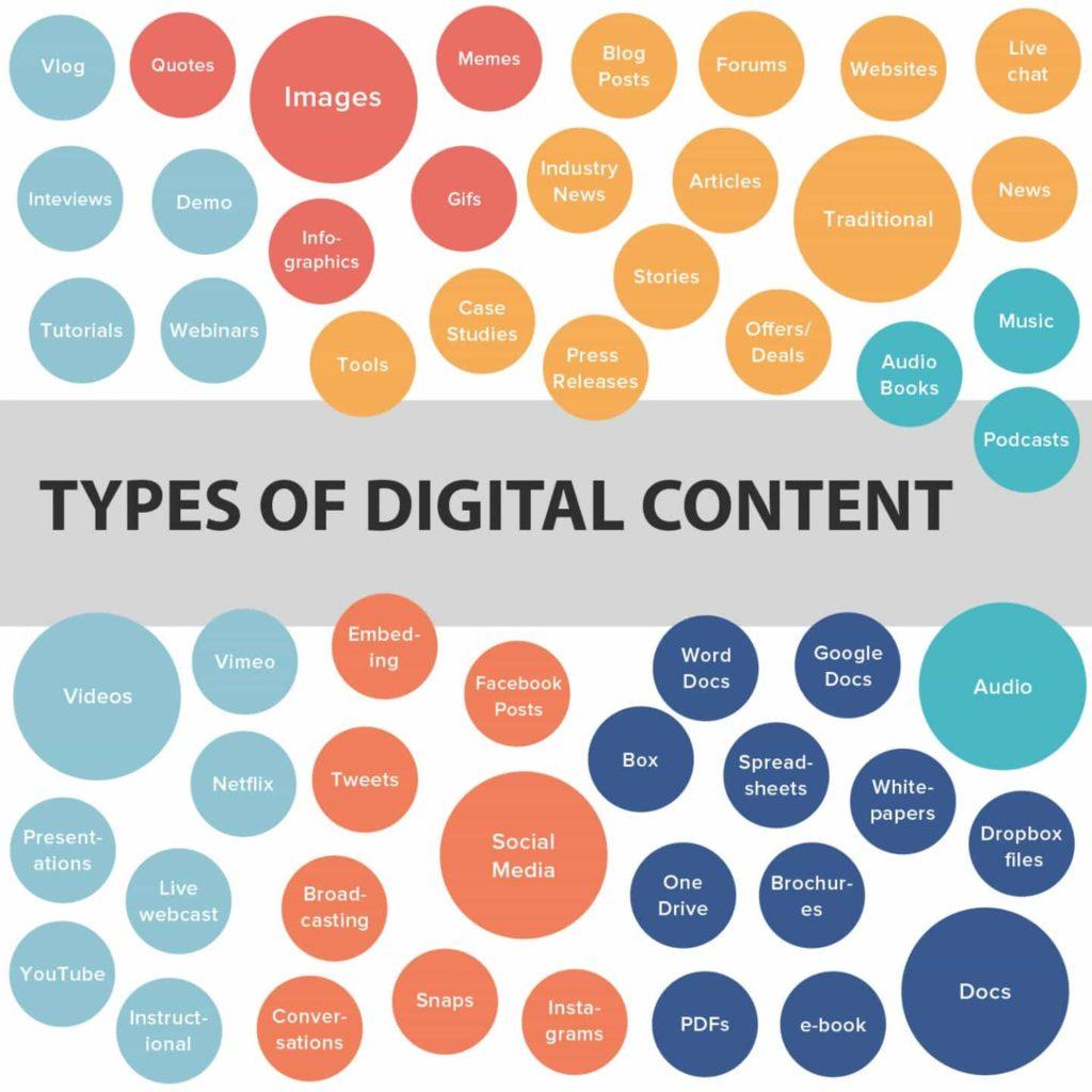 Content marketing : les entreprises comme nouveaux médias - 1ère Position
