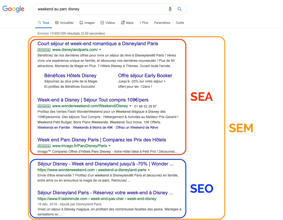 Exemple de recherche Google et différences entre le SEO, le SEA et le SEM